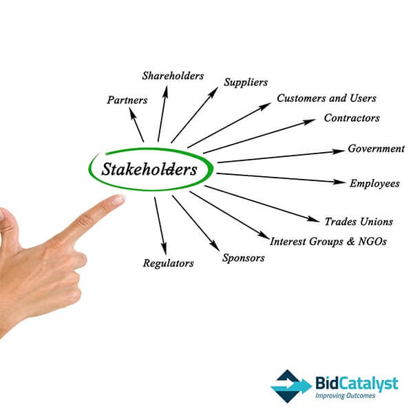 Stakeholder – What does it mean in a business context?